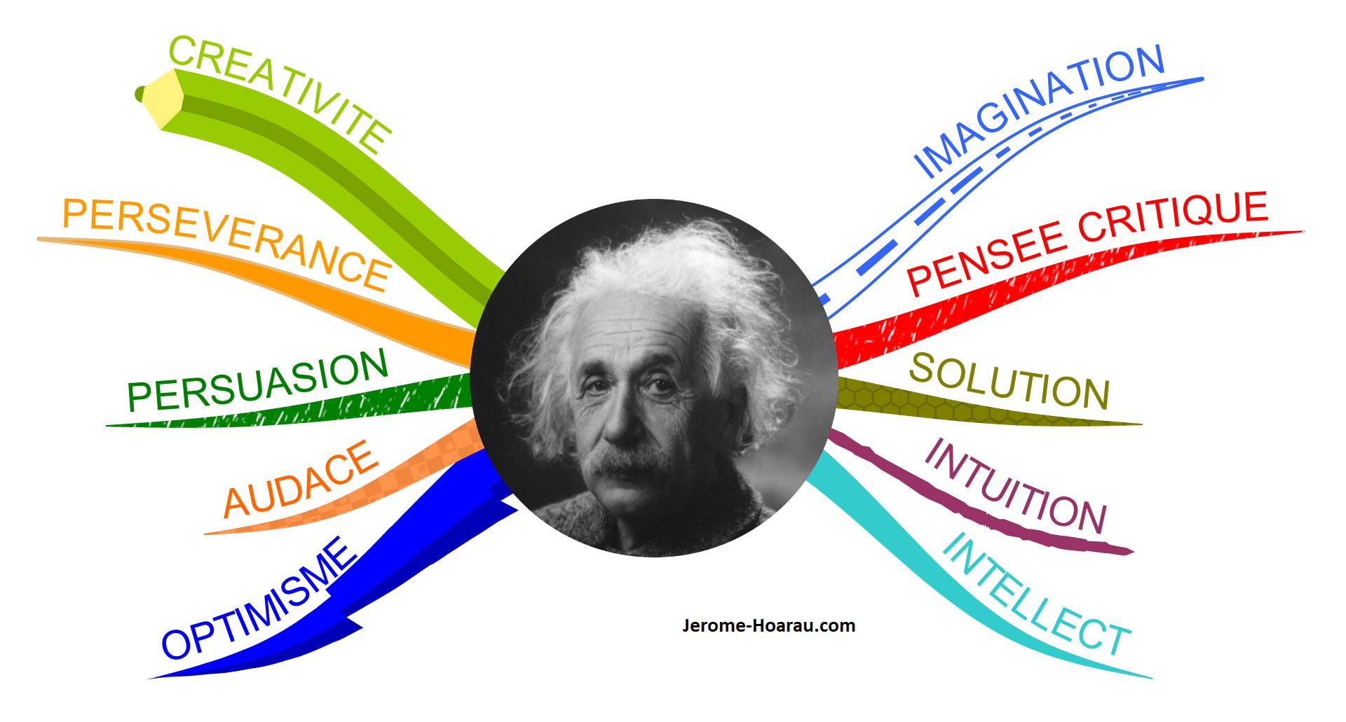 10 skills Einstein