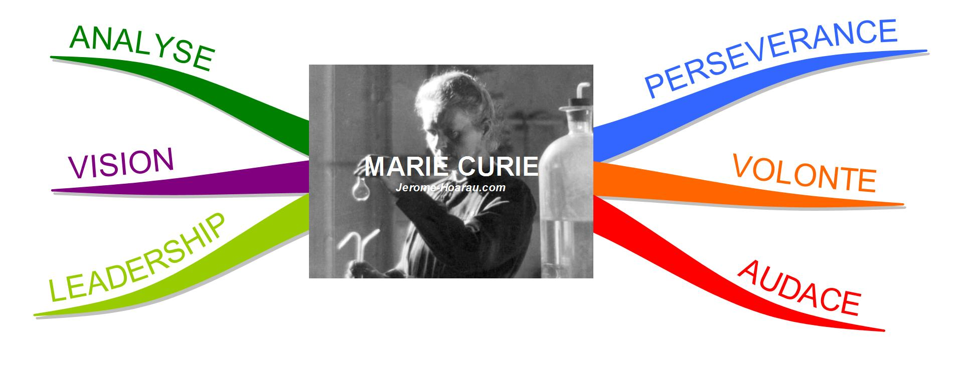 MARIE CURIE Jerome Hoarau com 74b5f