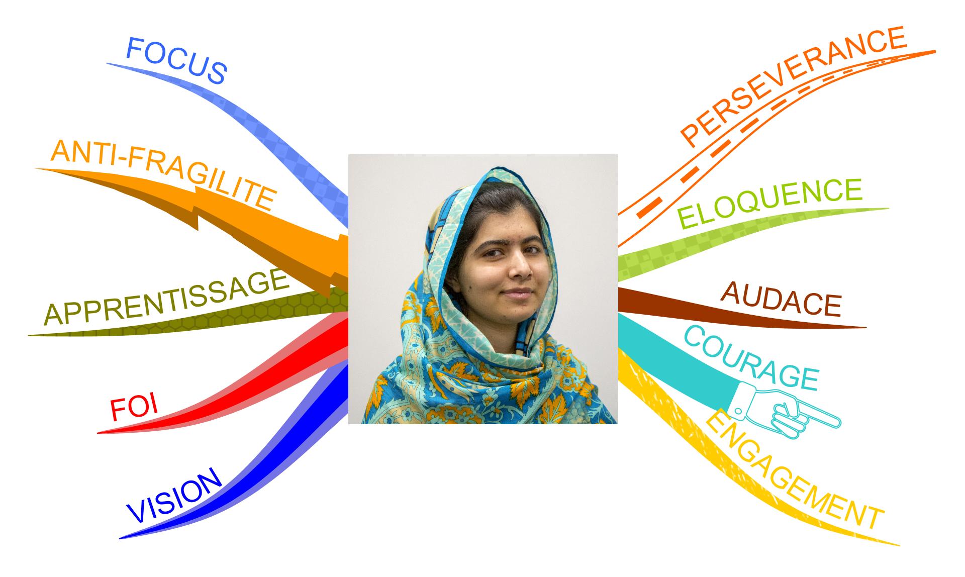 Malala mm