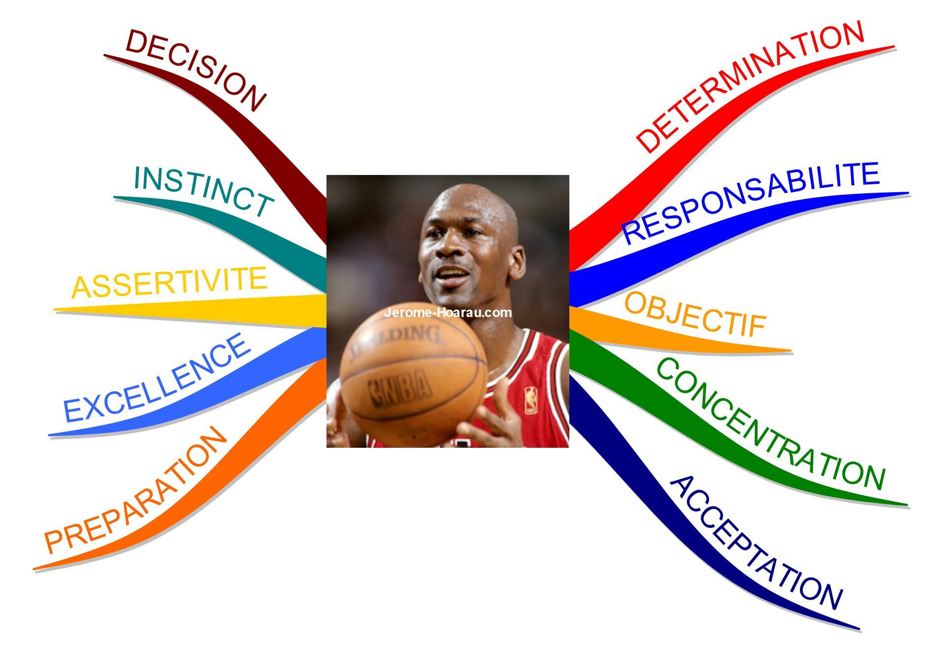 Michael Jordan 9e5cd